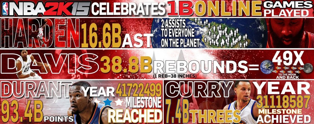 nba-2k15-online-milestone