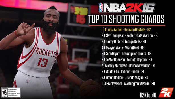 2k16-nba-top-10-player-ratings-shooting-guards