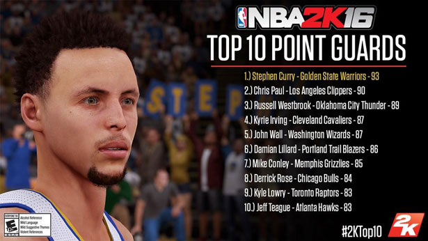 2k16-nba-top-10-point-guards-ratings