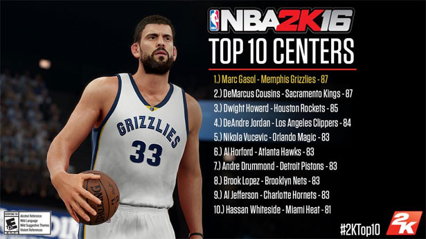 nba-2k16-top-10-centers-marc-gasol-demarcus-cousins