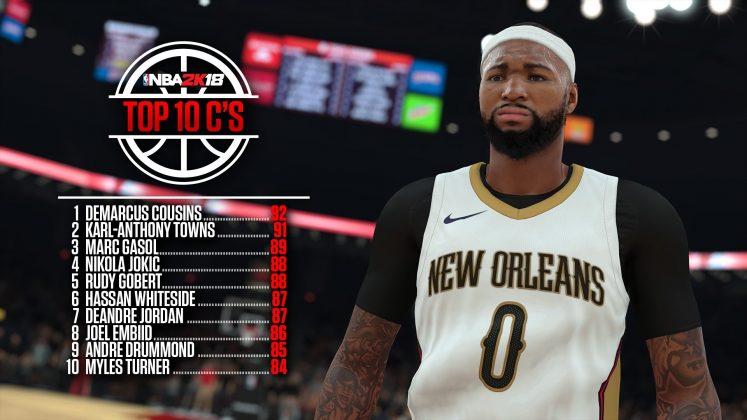 NBA 2K18 Screenshots Gallery. 1 of 94. Stay ...